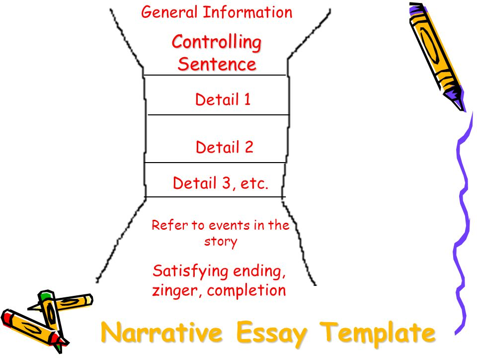 Narrative Hero My Essay Template About