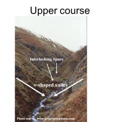 Diagram Of How A Waterfall Is Formed 1 Gang 2 Way Switch Wiring Rivers. - Ppt Video Online Download