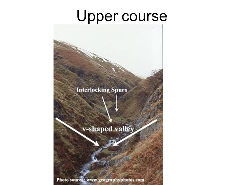 diagram of how a waterfall is formed 2006 nissan xterra parts rivers. - ppt video online download