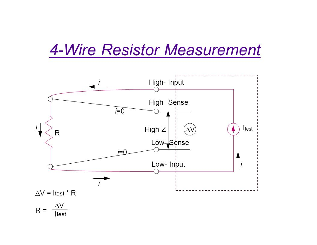 4 wire measurement circuit how to set a table diagram agilent 34401a multimeter produced by ppt video online