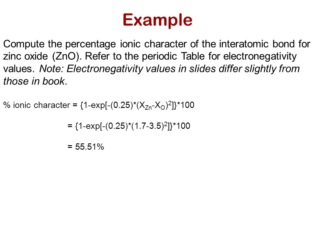 Chapter 2 Atomic Structure And Interatomic Bonding Ppt