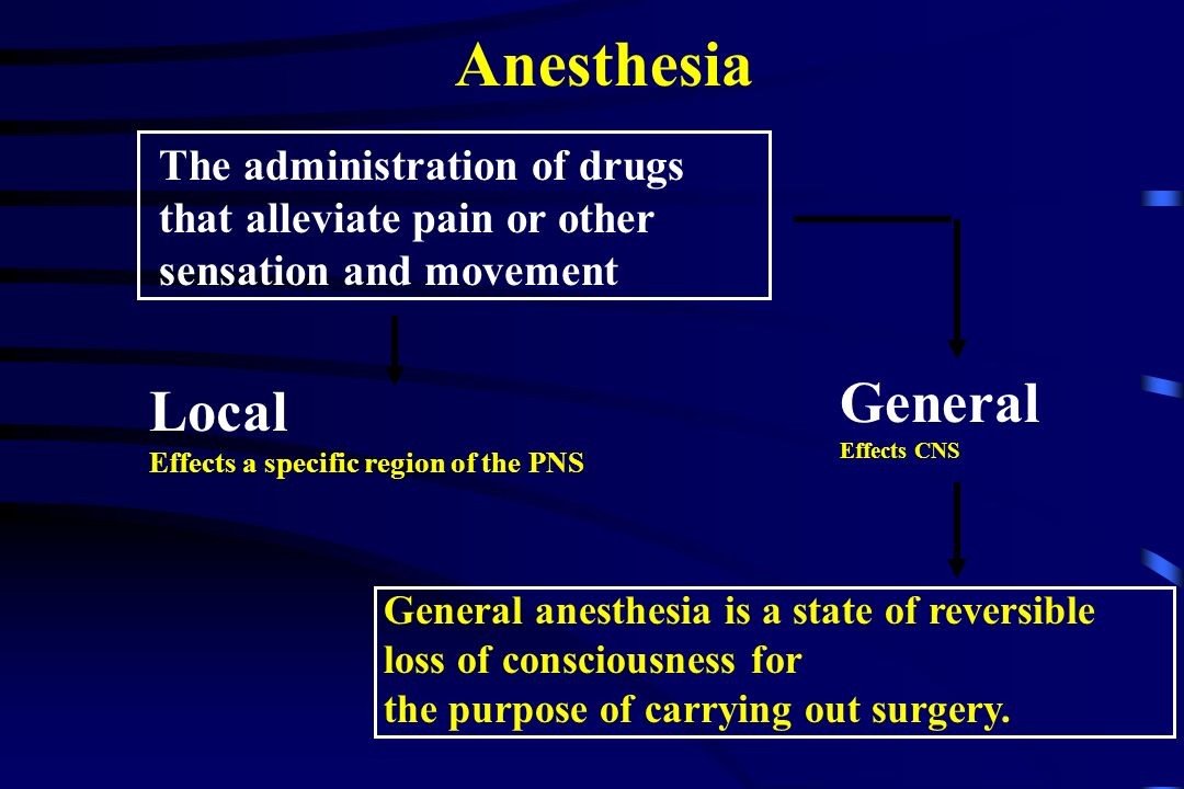 Gereral Anesthesia And Pharmacology Of General Anesthetics