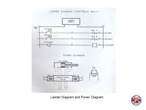 CHAPTER 3 INTRODUCTION TO PROGRAMMABLE LOGIC CONTROLLER
