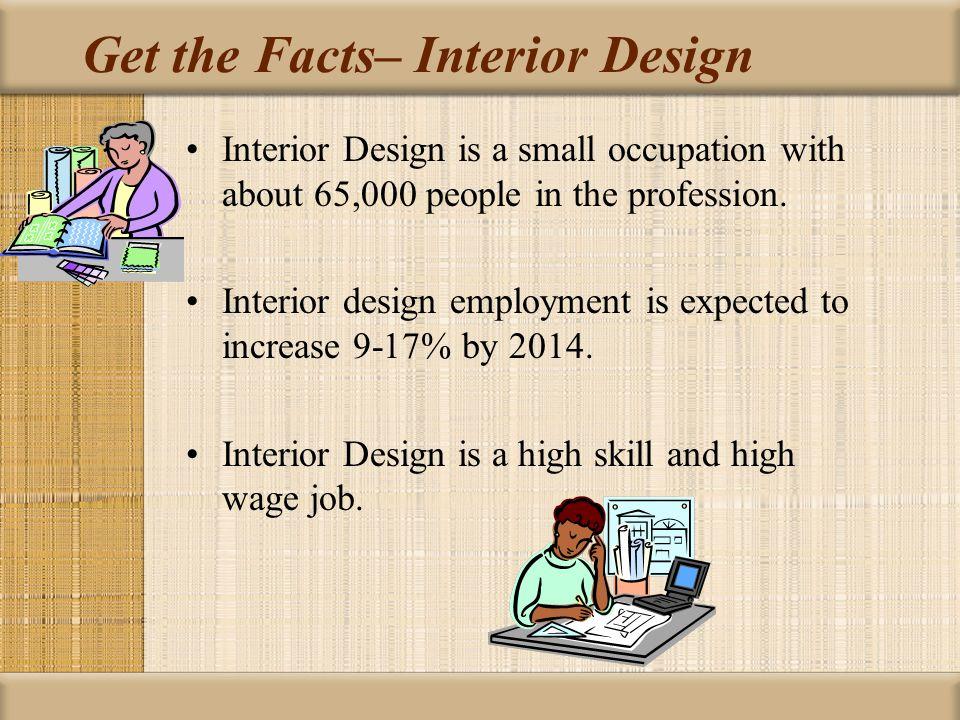 Interior Design Facts Design Decoration