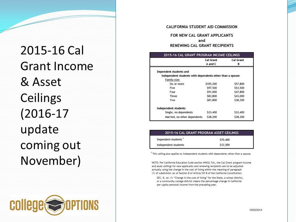 Superb Cal Grant Income Ceiling 2017 16 Theteenline Org
