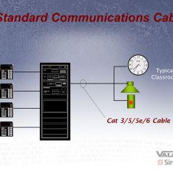 Valcom Paging Horn Wiring Diagram Grand Prix Parts Speakers Cat 6 28 Images