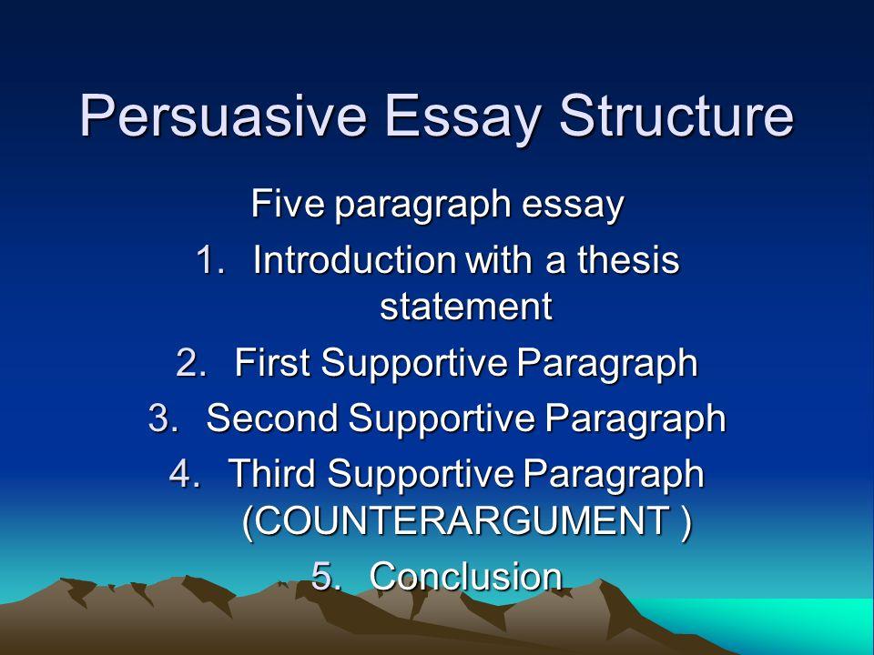 persuasive essay conclusion