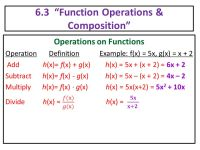 Operations On Functions Worksheet With Solutions - Kidz ...