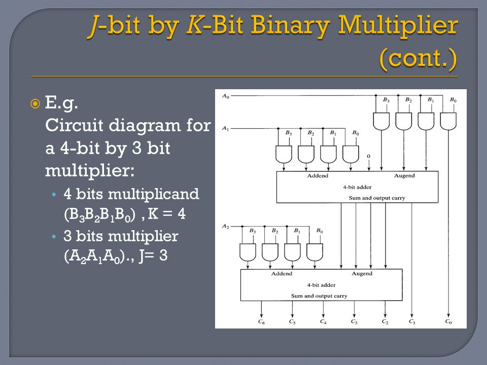8 bit magnitude comparator logic diagram 2004 f150 starter wiring digital design (csnb163) - ppt download