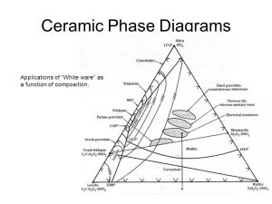 Ceramics, Glass and Carbon  ppt video online download