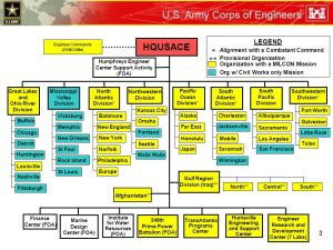 US Army Corps of Engineers Update  ppt download