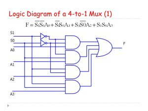 Decoders, Encoders, Multiplexers  ppt video online download