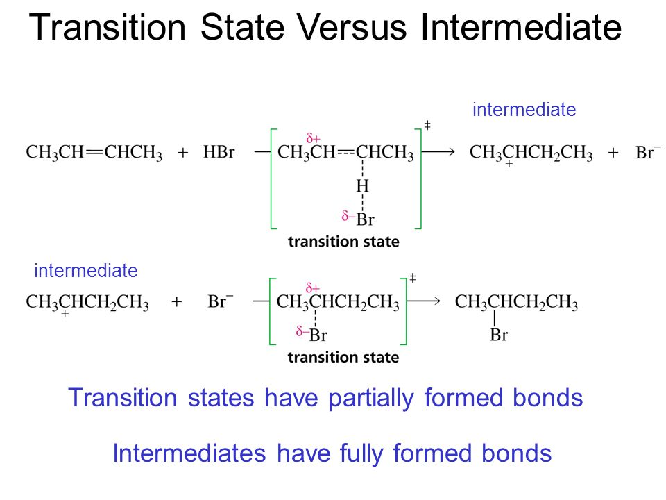 where are the intermediates and transition states in this diagram wiring of three way switch structures, nomenclature an introduction to reactivity - ppt video online download