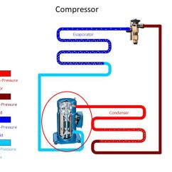 Ac Motor Speed Controller Circuit Diagram Network Infrastructure Examples Pressure-enthalpy And The Variable Refrigerant Cycle - Ppt Download