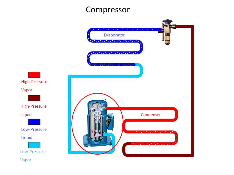 ac motor speed controller circuit diagram flow beautiful design pressure-enthalpy and the variable refrigerant cycle - ppt download
