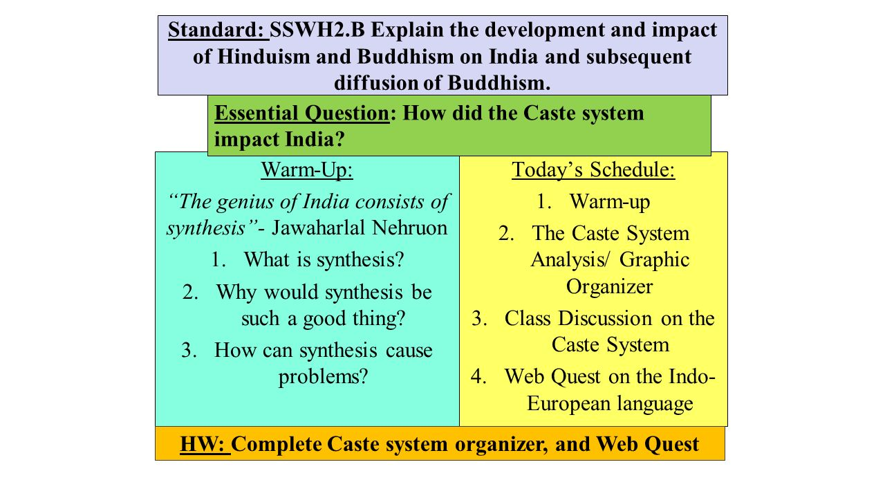 hinduism buddhism venn diagram sailboat dc wiring standard: sswh2.a describe the development of indian civilization; include rise and fall ...