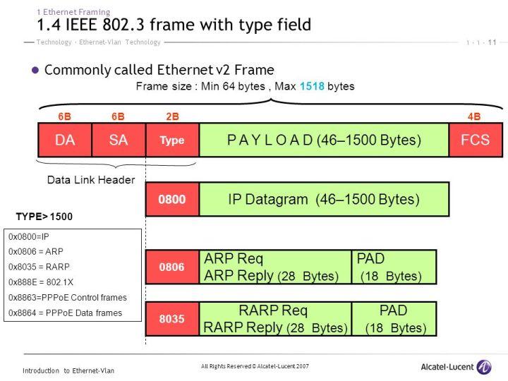 Max Ethernet Frame Size Jumbo | Siteframes.co