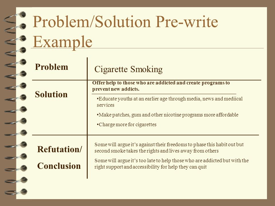 Solution Essays A Guide To Problem And Solution Essays Ppt Video