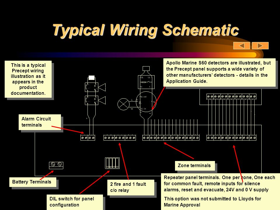 conventional fire alarm control panel wiring diagram contactor coil precept marine panels - ppt video online download