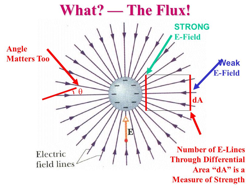 Flux Capacitor Schematic  ppt download