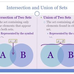 How To Find The Intersection In A Venn Diagram Hager Rcbo Wiring Sets Of Numbers Unions, Intersections, And Diagrams - Ppt Video Online Download