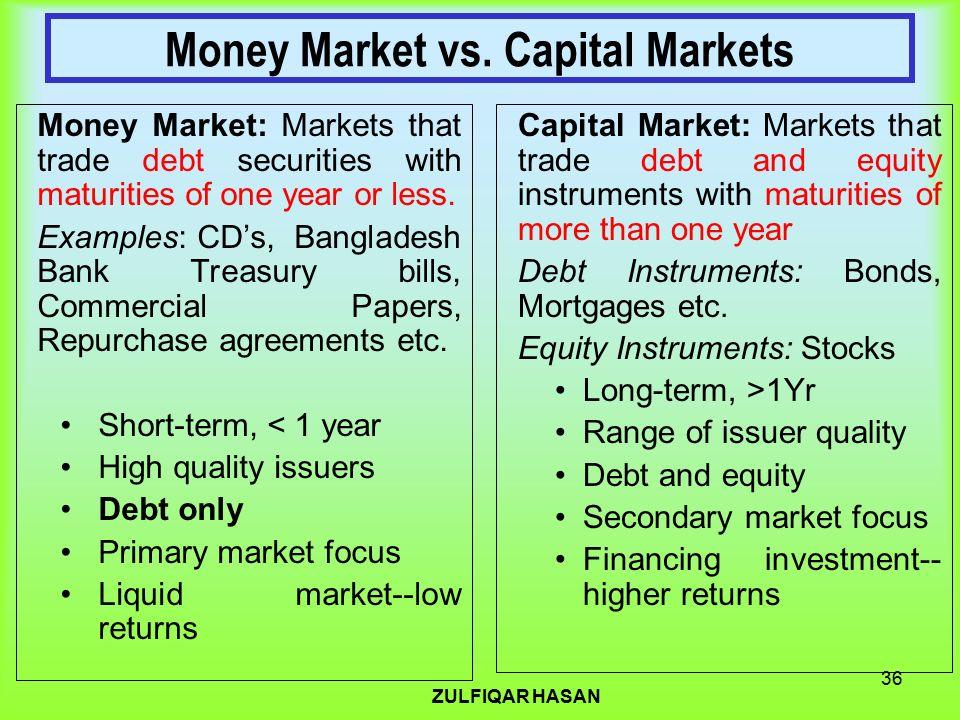 Long Term Securities Examples