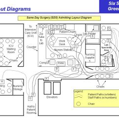 Patient Management System Diagram Wiring For 3 Way Light Switch Defining The Process Ppt Video Online Download