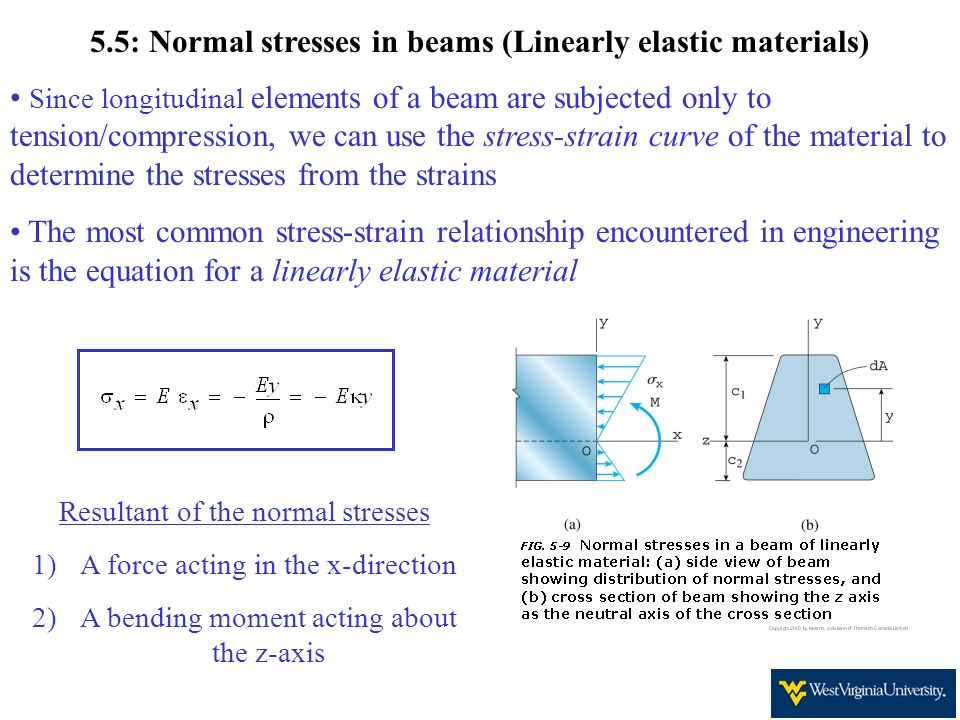 how to draw shear and bending moment diagrams honeywell aquastat l8148e wiring diagram mechanics of materials – mae 243 (section 002) spring ppt video online download