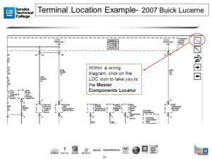 Terminals and Connectors Tools and Navigation Review  ppt