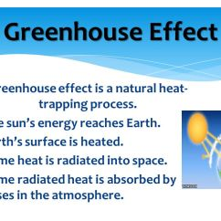 Layers Of The Sun Diagram Tongue Showing Taste Buds Chapter 7 Climate Interactions - Ppt Video Online Download