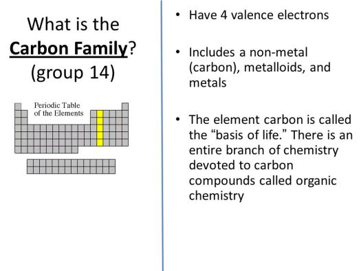 how is the periodic table of elements organized ppt - Periodic Table Name Of Group 14