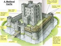 What was life like in Medieval England? - ppt video online ...