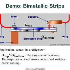 Energy Transformation Diagram Examples Hotpoint Tvm570p Wiring Physics 231 Topic 12: Temperature, Thermal Expansion, And Ideal Gases - Ppt Video Online Download