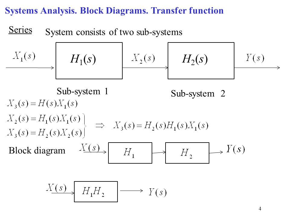 block diagram reduction rules line of house plan transfer function – powerking.co