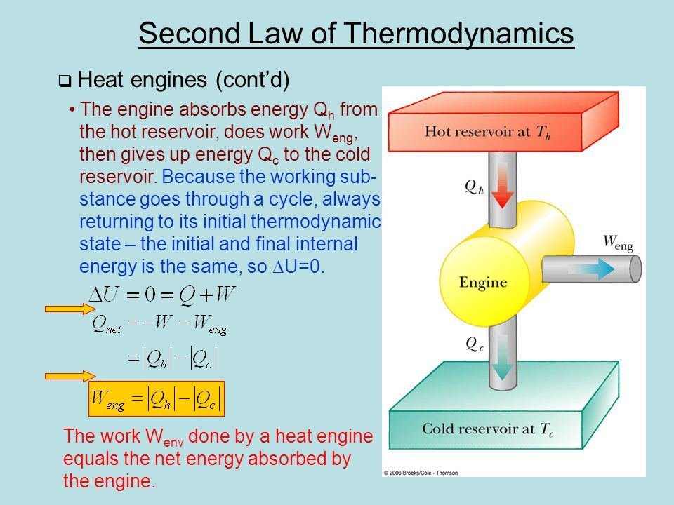 pv diagram for a piston composite key in er chapter 12: laws of thermodynamics - ppt video online download