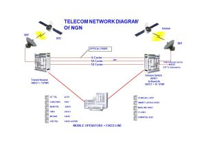 INTERCONNECTION TRUNK Updated 26April ppt video online
