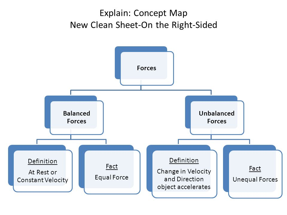 forces diagram and newtons 1st law ppt download