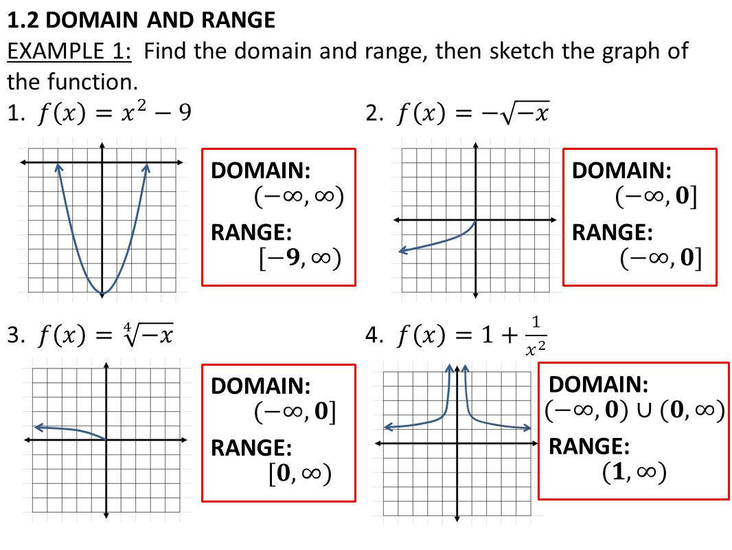 Domain And Range Worksheet Word Problems