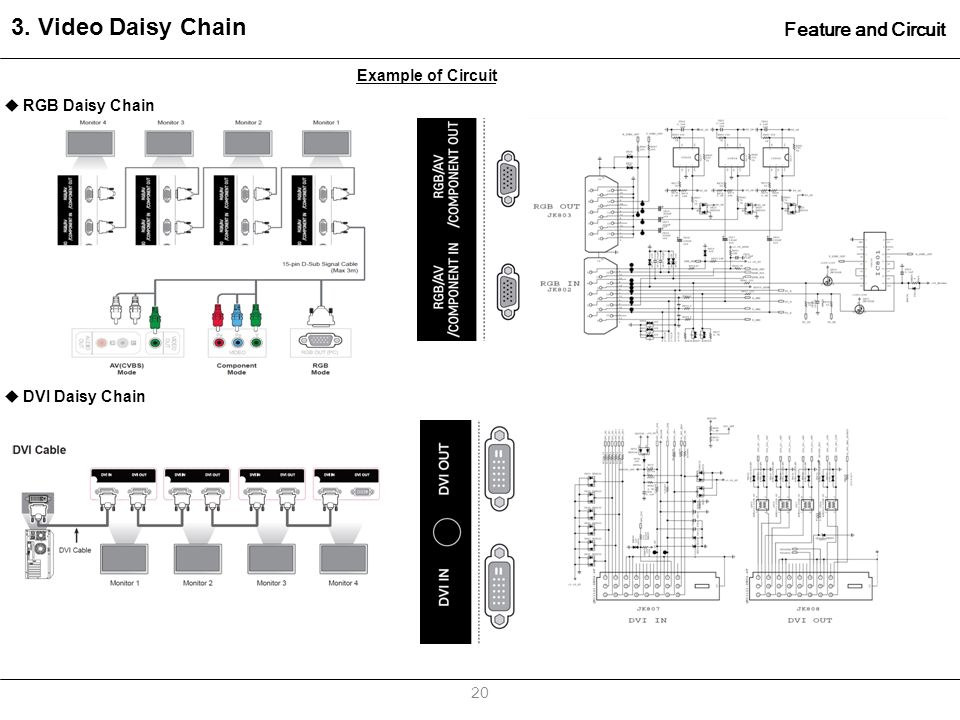 related with daisy chain monitors wiring diagram