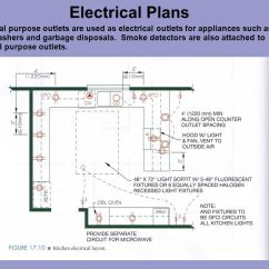 Wall Outlet Wiring Diagram 110v Electrical Plans. - Ppt Video Online Download