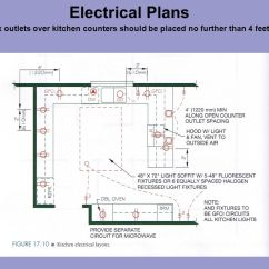 Electrical Outlet Wiring Diagram Find Plans Ppt Video Online Download