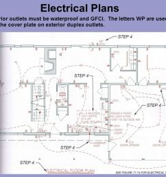 electrical plans ppt video online download wiring a gfi and light switch wiring a gfci [ 1058 x 794 Pixel ]