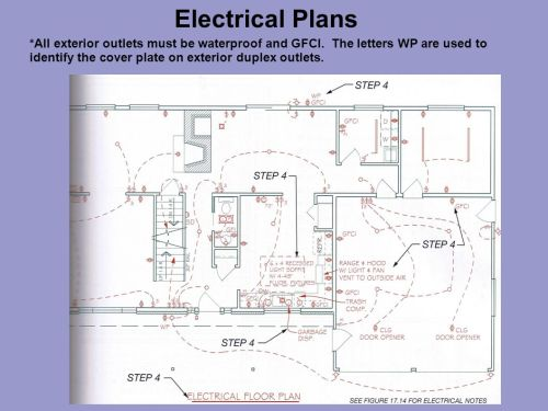 small resolution of electrical plans ppt video online download wiring a gfi and light switch wiring a gfci