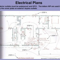 Kitchen Window Exhaust Fan Rustic Tables And Chairs Electrical Plans. - Ppt Video Online Download