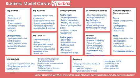 Business Model Canvas Uber Ppt Download