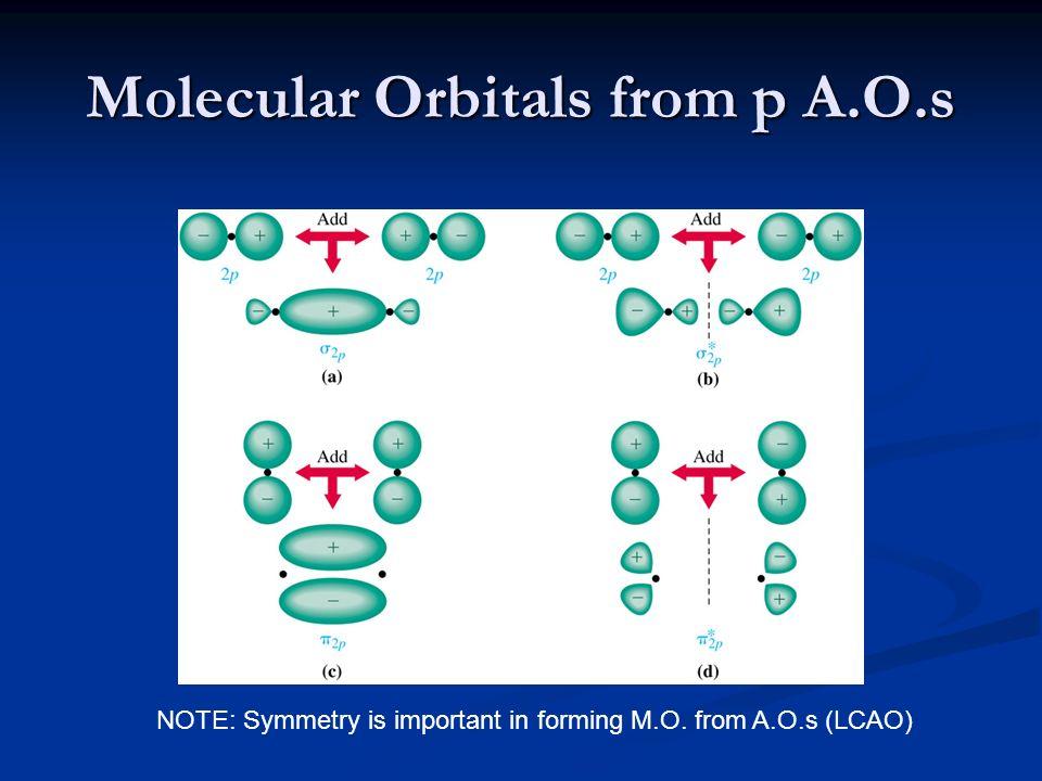 molecular orbital diagram for h2 motor start run capacitor wiring theory - ppt video online download