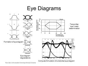 EE 230: Optical Fiber Communication Lecture ppt video