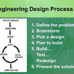 Engineering Process Diagram Lancer Ex Wiring Engineers Create What Has Never Existed Ppt Video