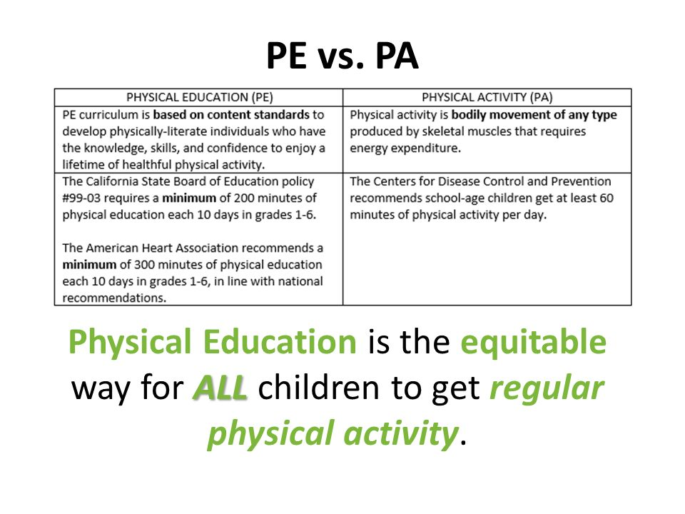 Why Pe Matters Building The Case For Physical Education To Promote Equity, Academic Achievement