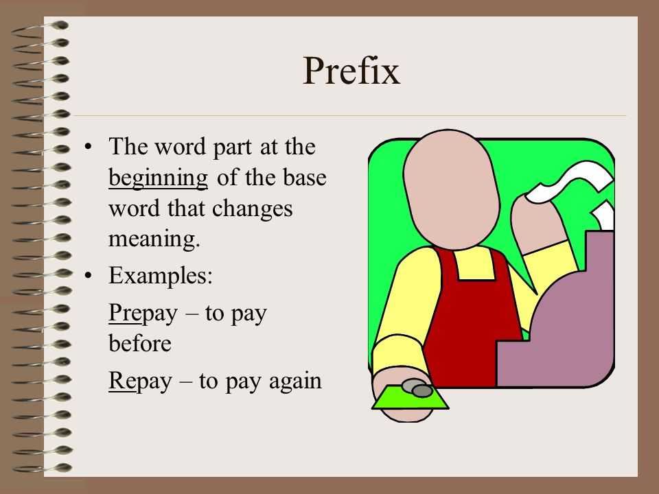 Reading Terms Ppt Download